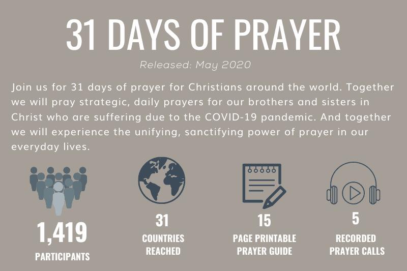31 Days of Prayer Statistics | 2020 Annual Impact Report