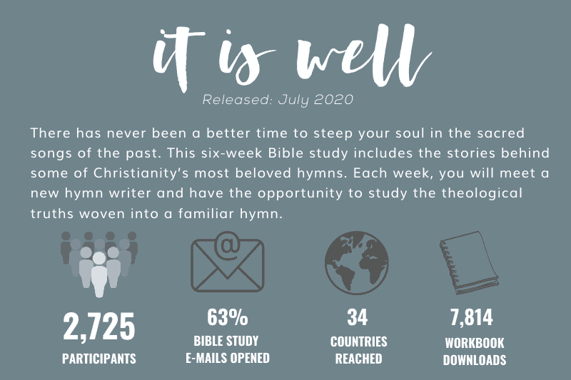 It is Well Study Statistics | 2020 Annual Impact Report